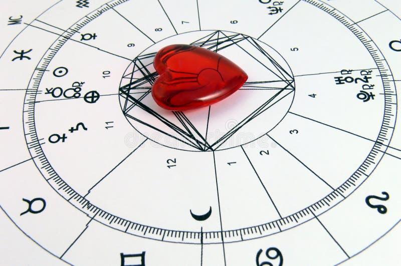 Ik houd van astrologie stock fotografie