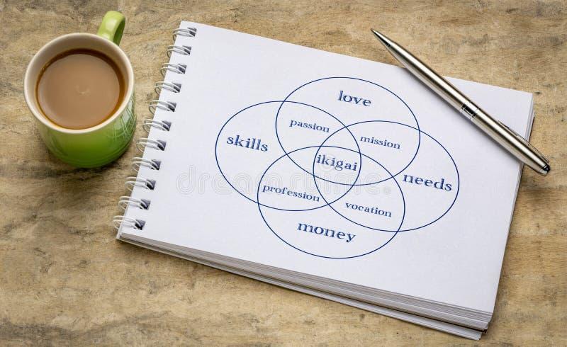 Ikigai-Konzept - ein Grund für Sein lizenzfreies stockbild