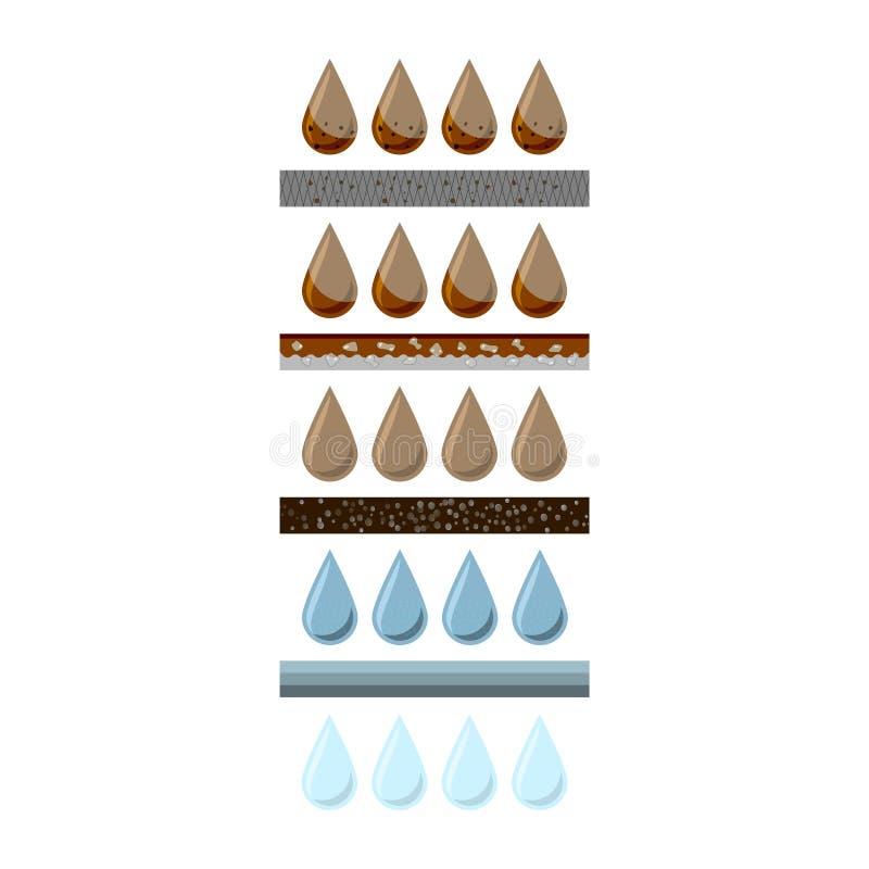 Ikon sceny oczyszczanie wody przez różnorodność filtra tła ilustracyjny rekinu wektoru biel ilustracja wektor