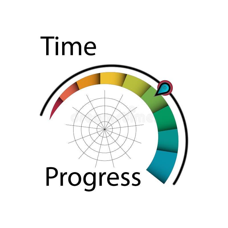 ikona Skala post?p Pojęcie który czas i poziom postęp jesteśmy wspólni i działamy równolegle ilustracji