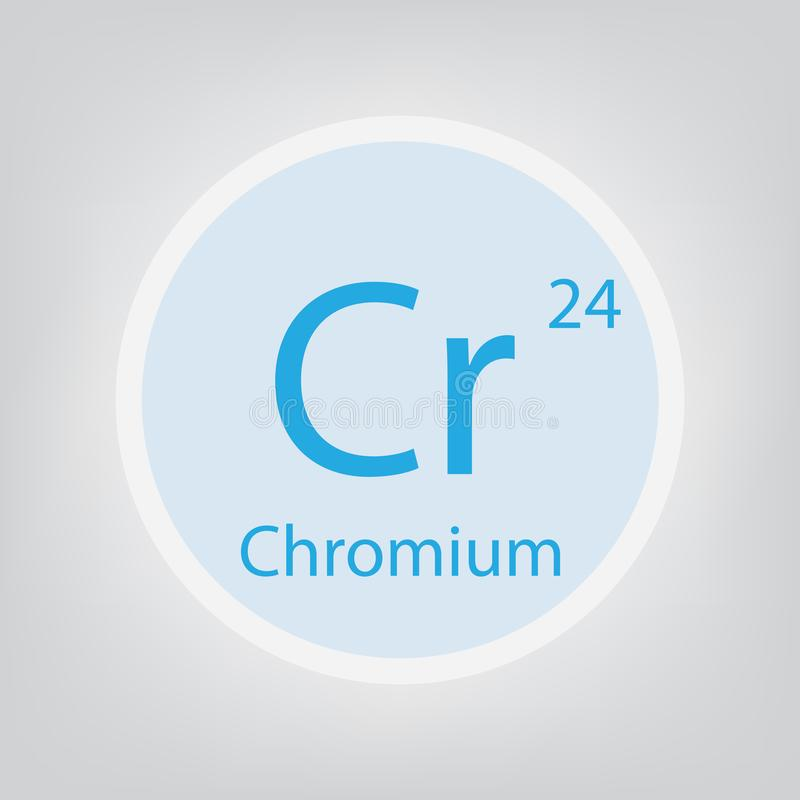 Ikone des chemischen Elements des Chrom-Cr lizenzfreie abbildung