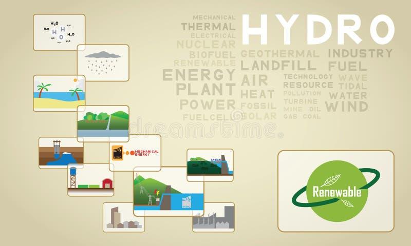 Ikone des Hydro 03 lizenzfreie abbildung