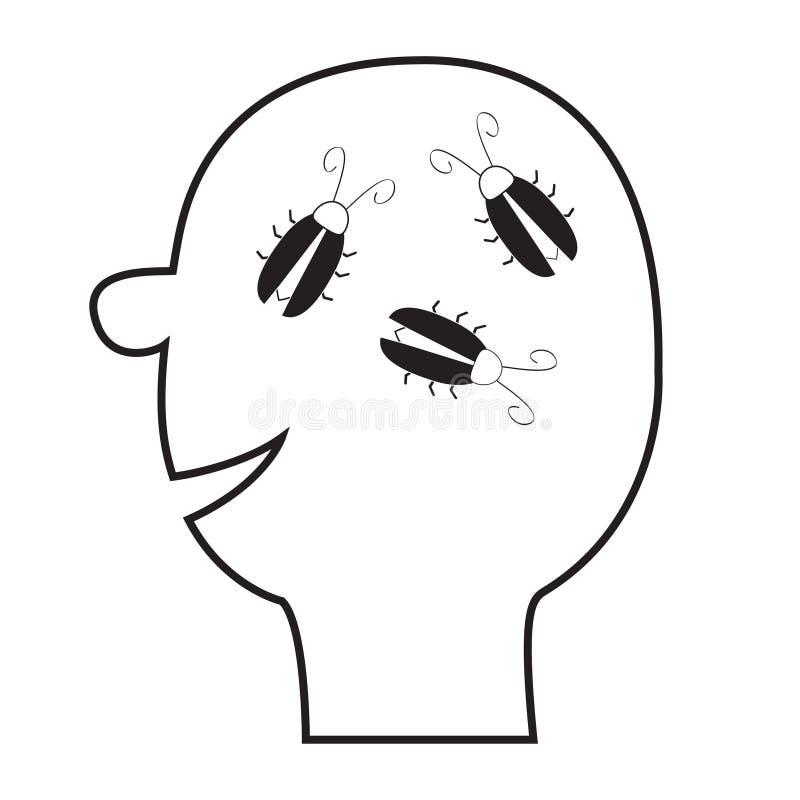 Ikone des menschlichen Gesichtes Schwarze Linie Schattenbild Schabenwanzen im Kopf innerhalb des Gehirns Denkender Prozess Flache vektor abbildung