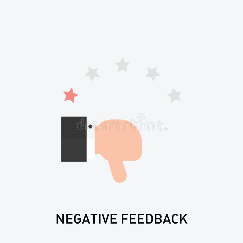 Ikone des negativen Feedbacks Schlechte Berichtbewertungsikone vektor abbildung