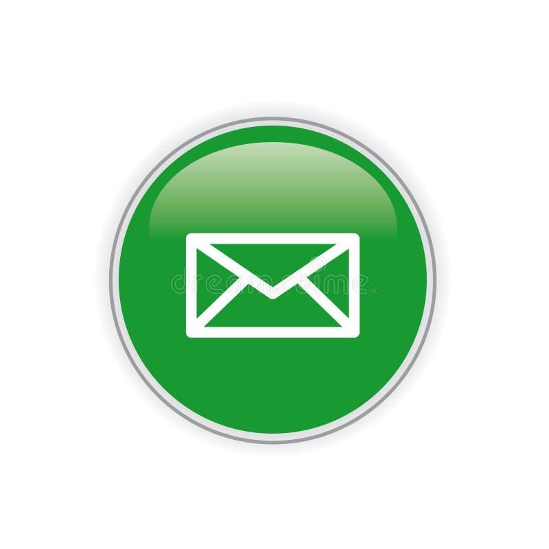 Ikonen-eMail