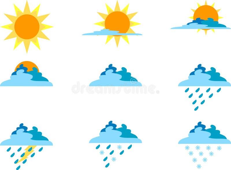 Ikonen für Wetter-Symbole vektor abbildung