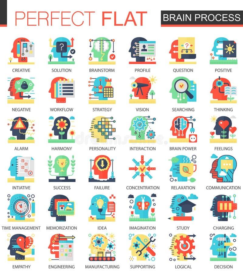 Ikonen-Konzeptsymbole des Gehirnsinnesindividualitätsprozessvektors komplexe flache für infographic Design des Netzes stock abbildung