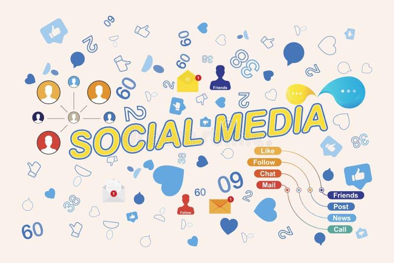 Ikonen von sozialen Netzwerken und Symbole von Mitteilungen Flache Illustration ENV 10 lizenzfreie abbildung