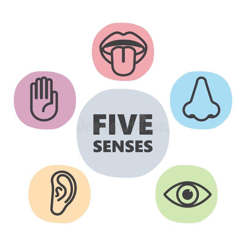 Ikonensatz von fünf menschlichen Richtungen stock abbildung