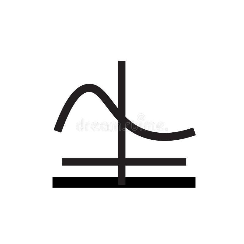 Ikonenvektorzeichen und -symbol der Gaußschen Funktion lokalisiert auf weißem Hintergrund, Logokonzept der Gaußschen Funktion stock abbildung