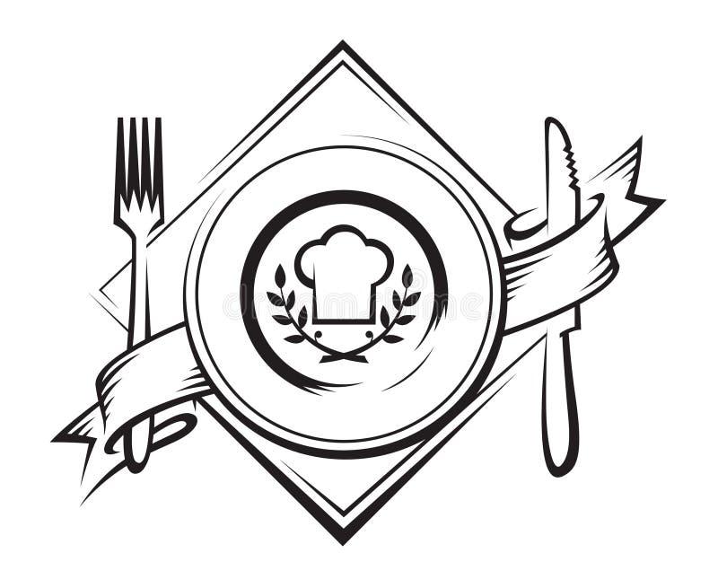 ikony restauracja