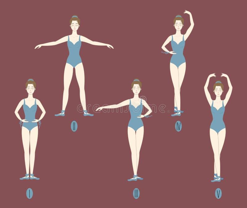 Il ballerino della ragazza mostra le cinque posizioni di balletto di base royalty illustrazione gratis