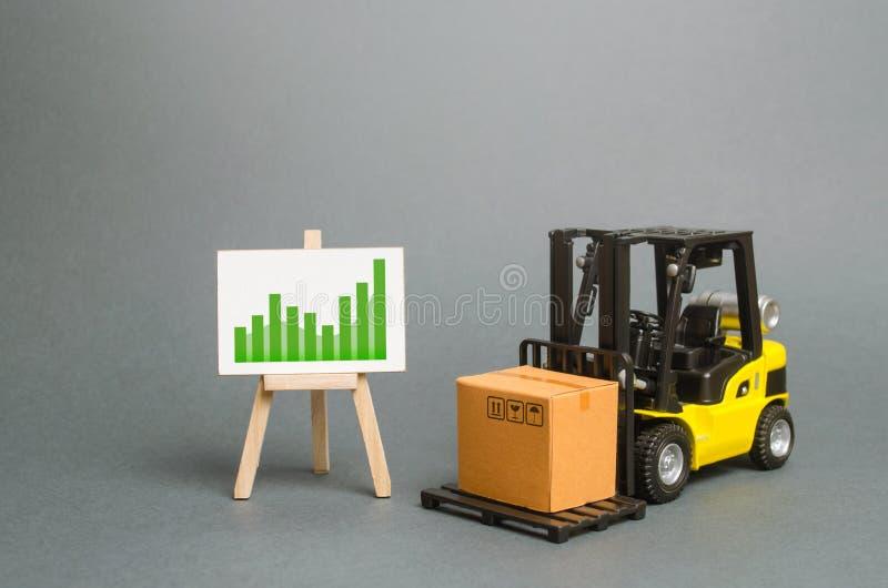 Il carrello elevatore a forcale porta una scatola di cartone e un segno con una tendenza positiva Crescita di profitto dalle vend fotografie stock libere da diritti