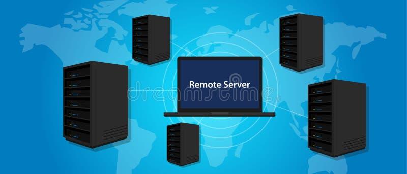 Il collegamento del server remoto dirige il computer online universalmente dovunque royalty illustrazione gratis