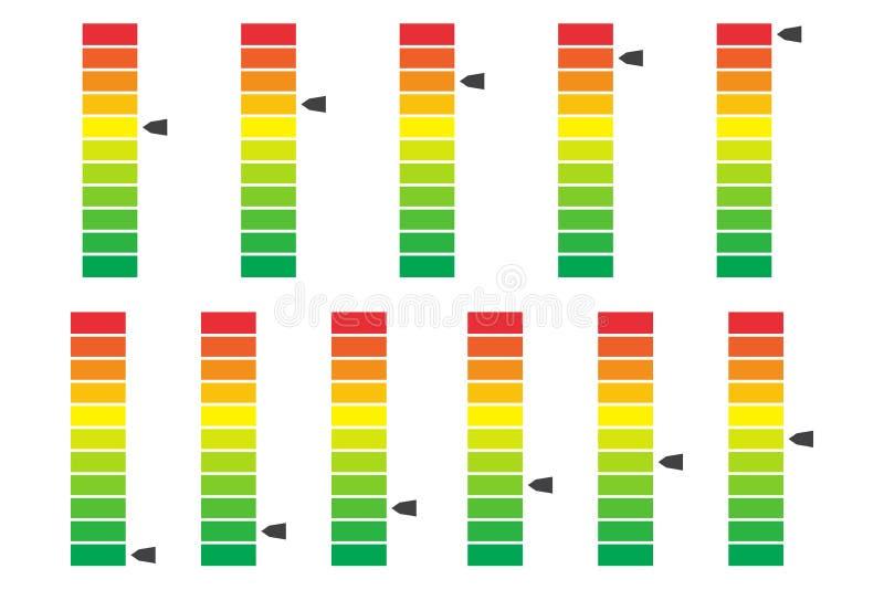 Il colore ha codificato il progresso, indicatore di livello con le unità Vettore Illustartion illustrazione di stock