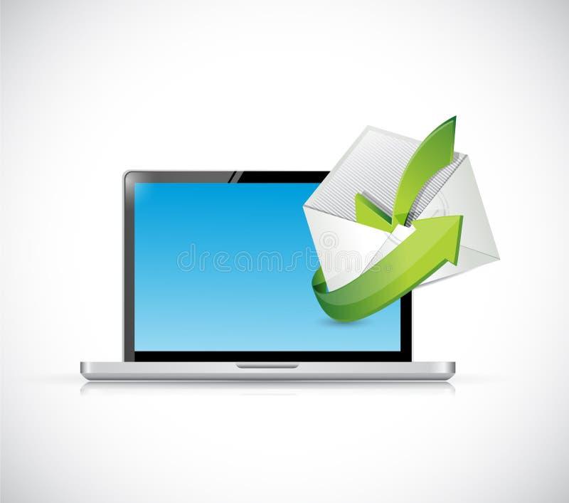 Il computer e la selezione della protezione approvano lo schermo illustrazione vettoriale