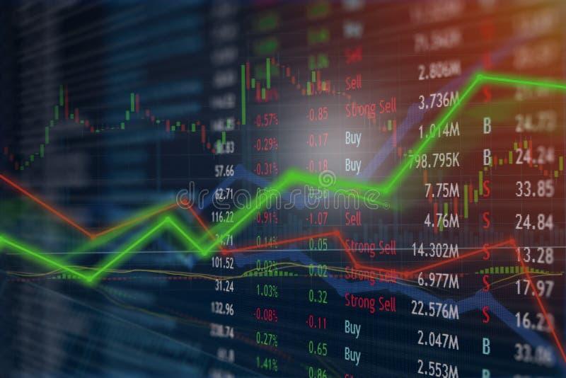Il concetto del mercato azionario e di investimento guadagna e profitti con i grafici sbiaditi del candeliere fotografia stock libera da diritti