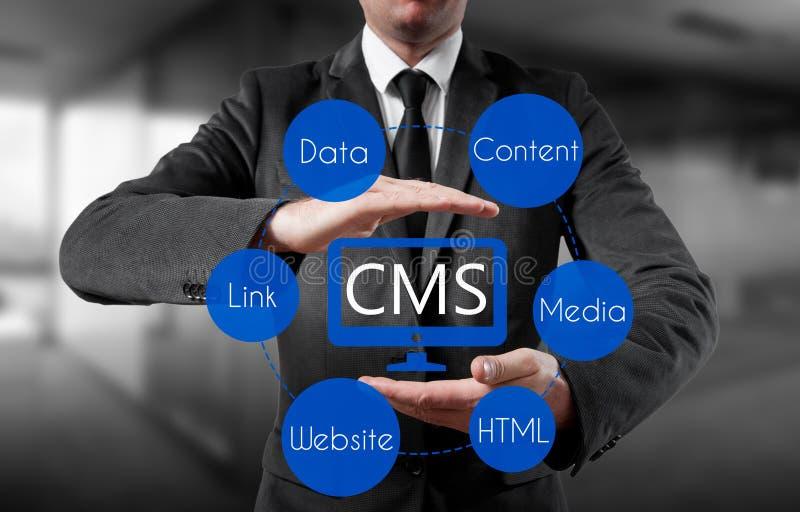 Il concetto dell'amministrazione del sito Web del sistema di content management del cms fotografia stock libera da diritti