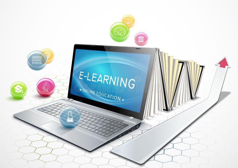 Il concetto dell'e-learning Formazione in linea Computer portatile come libro elettronico Ottenere una formazione royalty illustrazione gratis