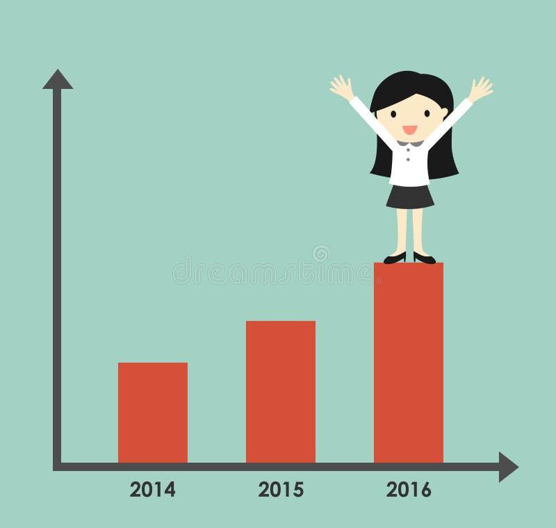 Il concetto di affari, donna di affari sta stando sulla cima del grafico 2016 illustrazione vettoriale