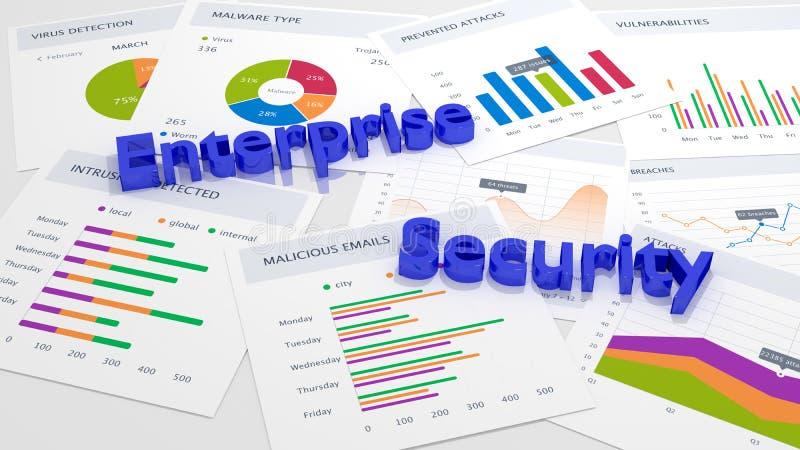 Il concetto di sesurity di impresa traccia una carta delle statistiche di cybersecurity illustrazione di stock