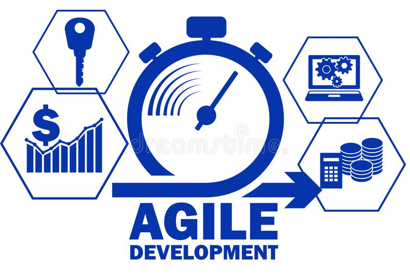 Il concetto di sviluppo di software agile royalty illustrazione gratis