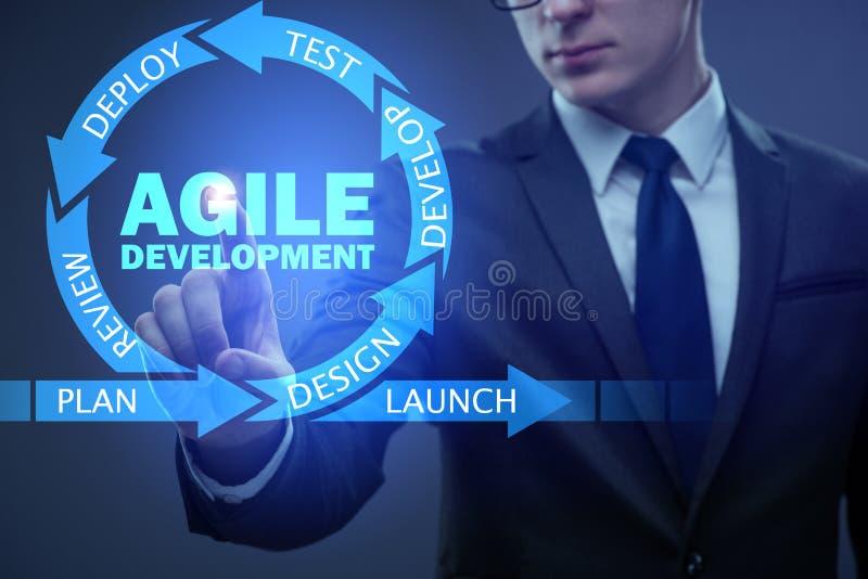 Il concetto di sviluppo di software agile immagini stock