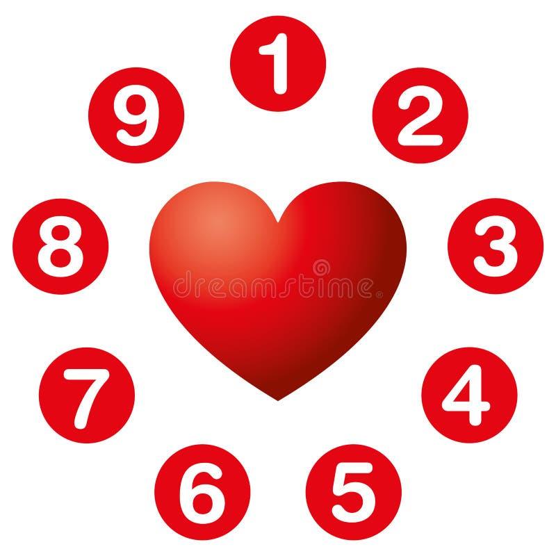 Il desiderio del ` s del cuore numera il cerchio, numerologia royalty illustrazione gratis