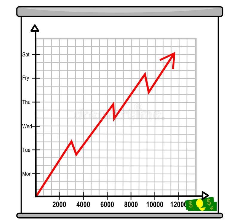 Il grafico dei guadagni immagine stock libera da diritti