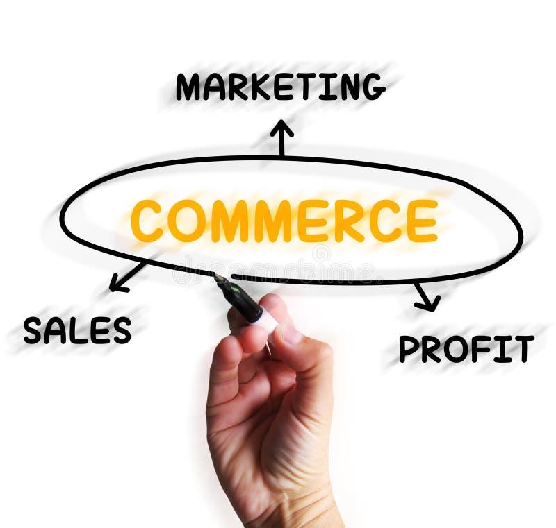 Il diagramma di commercio visualizza le vendite ed il profitto di vendita royalty illustrazione gratis