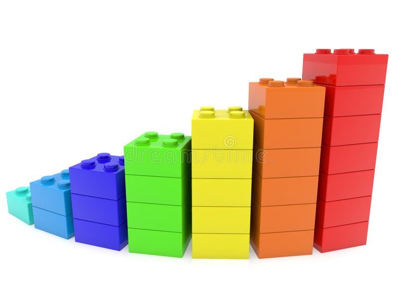 Il diagramma ha costruito i mattoni variopinti del giocattolo illustrazione vettoriale