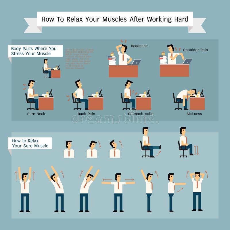Il dolore di corpo e si rilassa il muscolo di modo royalty illustrazione gratis