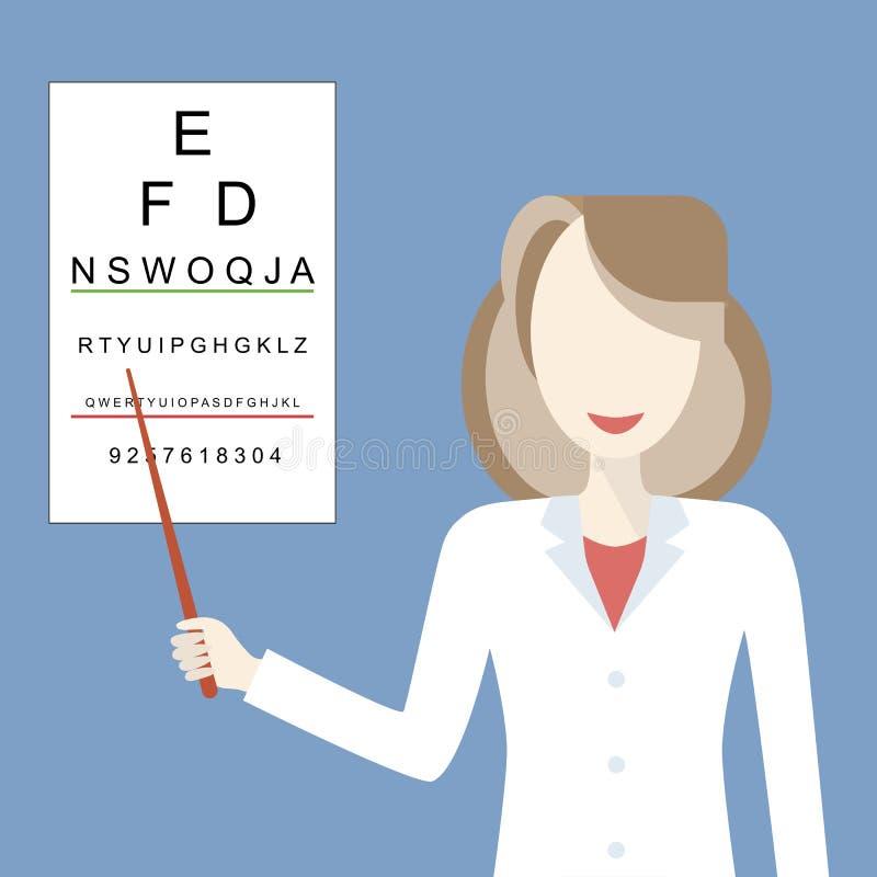 Il dottore Woman Ophthalmologist illustrazione vettoriale