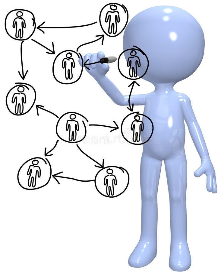 Il gestore delle risorse umane diagrams la rete della gente illustrazione di stock