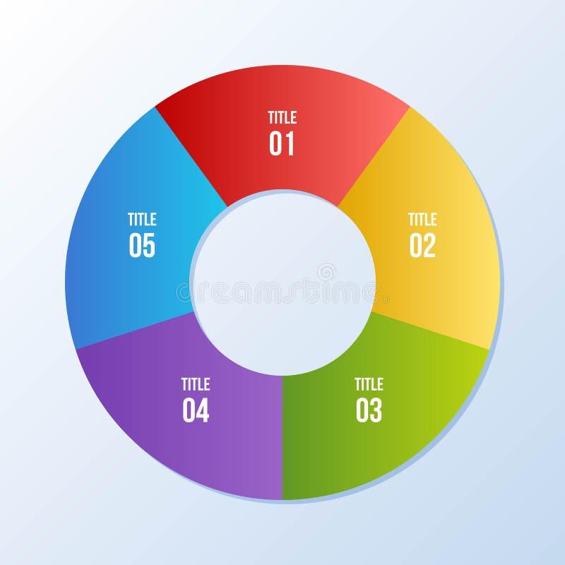 Il grafico del cerchio, circonda il diagramma infographic o circolare royalty illustrazione gratis