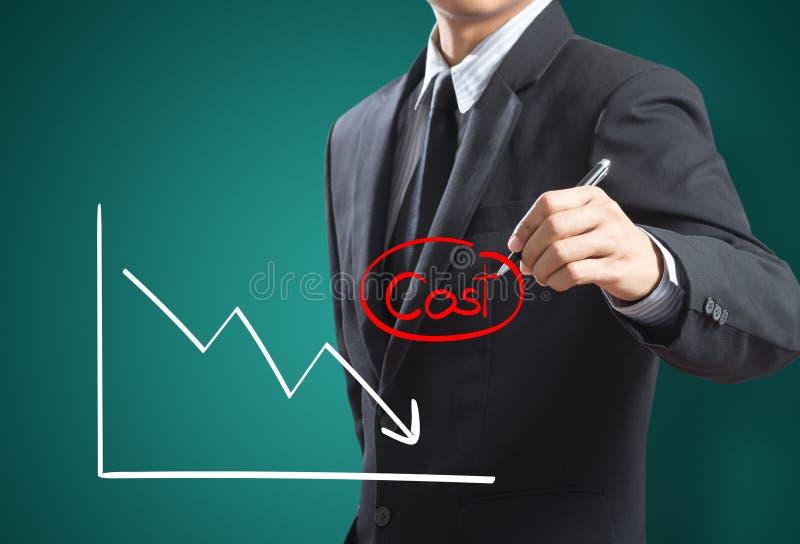 Il grafico del profitto paragona a costo immagini stock