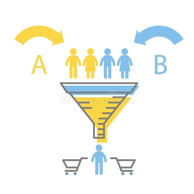 Il infographics commercializzante digitale dell'imbuto - prova di A-B, strategie di marketing illustrazione di stock