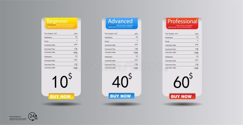 Il listino prezzi, ospitando i piani e le insegne delle scatole di web progetta Tre tariffe interfaccia per il sito insegna di ve royalty illustrazione gratis