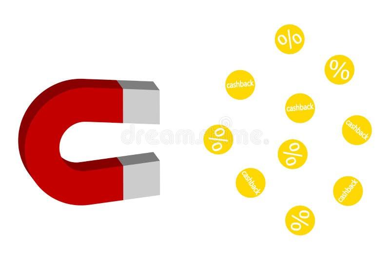Il magnete di funzionamento, attirante gli emoticon dei clienti per l'affare o la commercializzazione di profitto illustrazione di stock