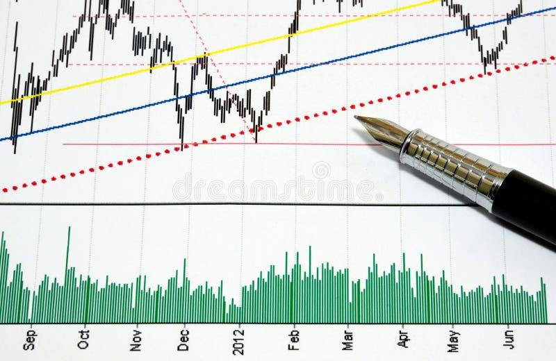 Il mercato azionario segnala l'analisi immagine stock libera da diritti