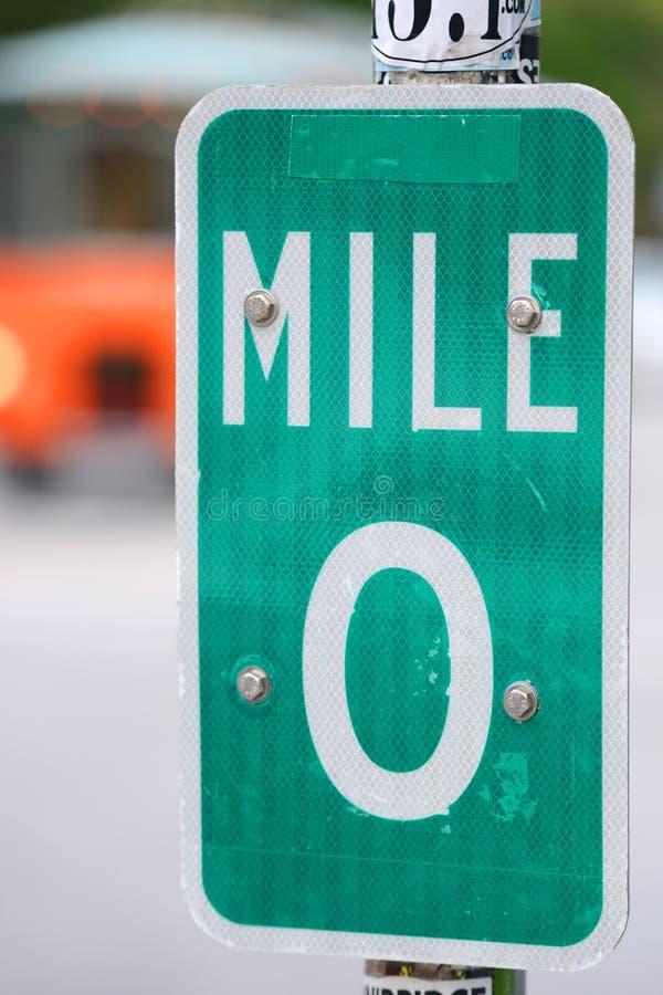 Il miglio zero firma dentro Key West, Florida immagine stock