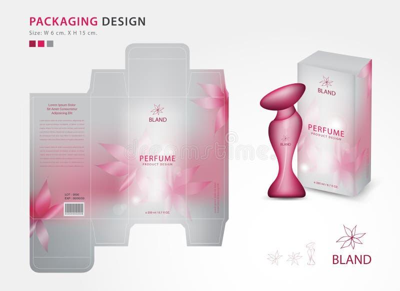 Il modello d'imballaggio del profumo, la scatola, il modello creativo per i cosmetici, bottiglia di idea di progettazione, dentel illustrazione di stock
