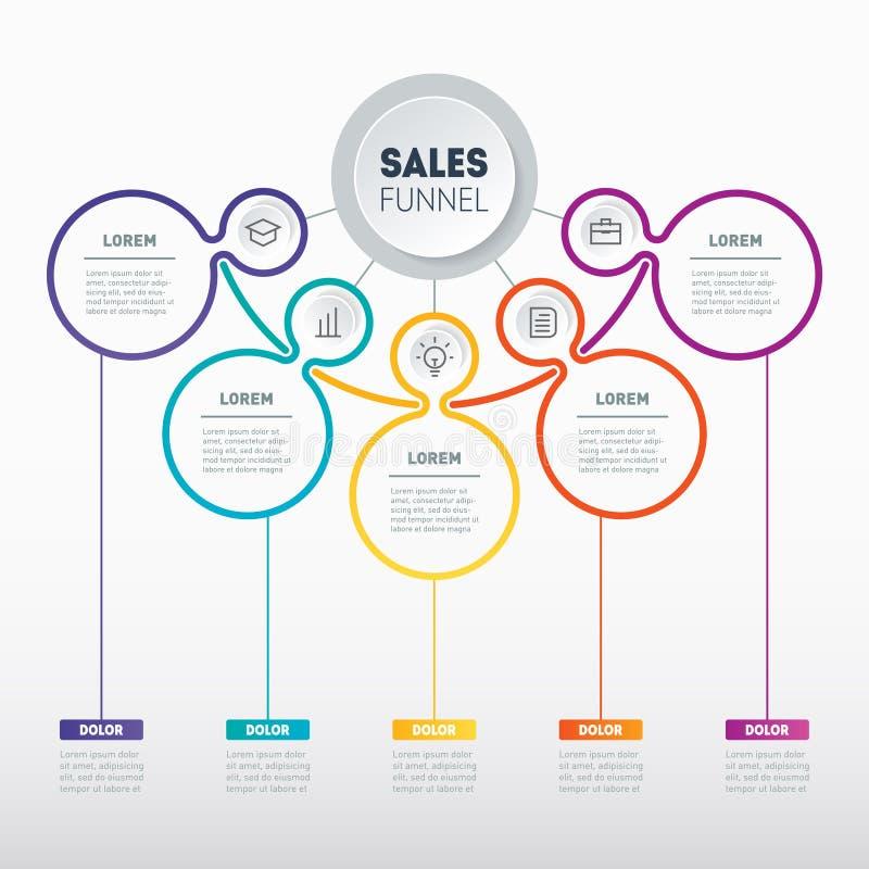 Il modello Web dell'vendite canalizza, imbuto dell'acquisto, imbuto di vendite, illustrazione vettoriale