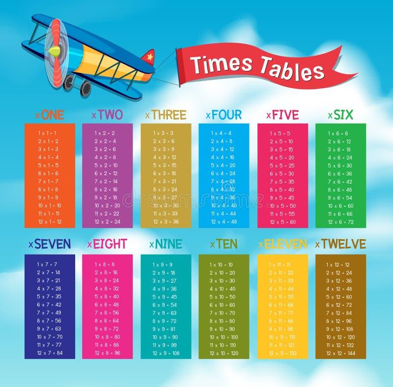 Il per la matematica Colourful cronometra le Tabelle sul cielo royalty illustrazione gratis