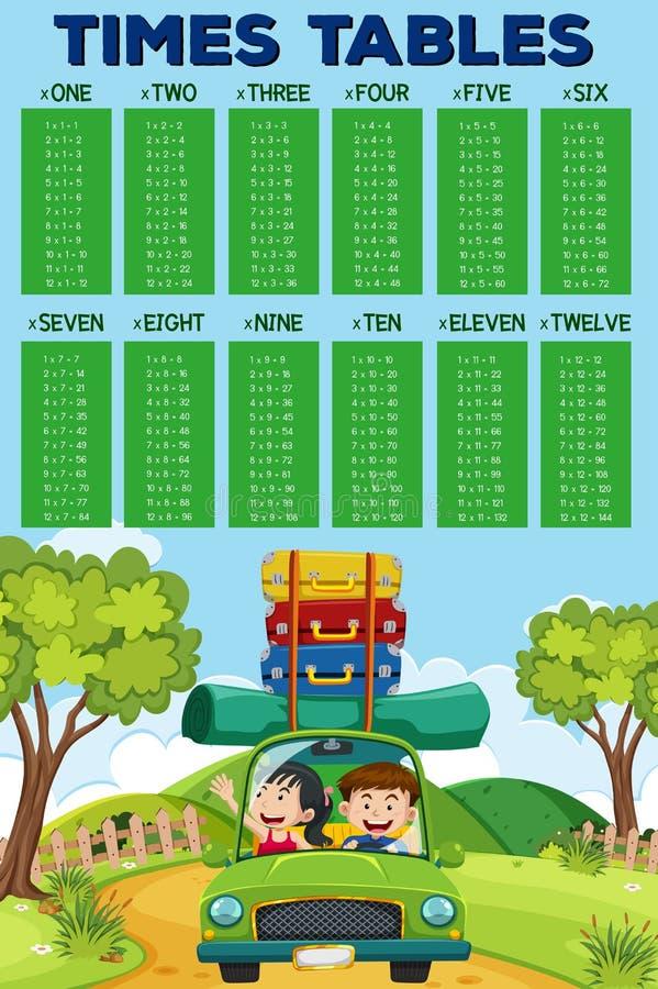 Il per la matematica cronometra il tema del turista delle Tabelle royalty illustrazione gratis