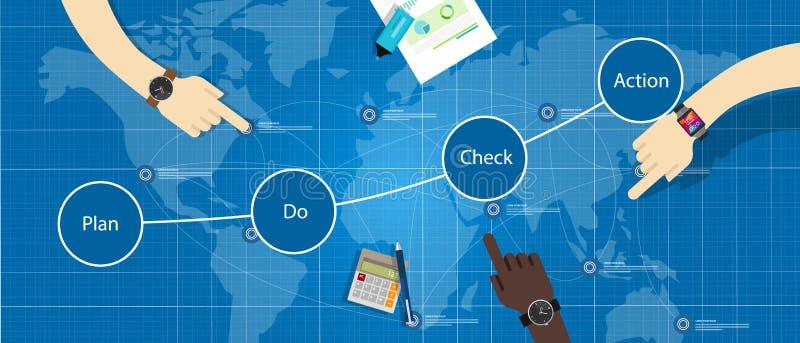 Il piano di PDCA controlla il concetto di affari della gestione di azione illustrazione di stock