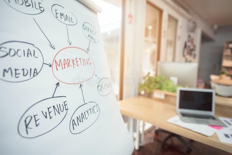 Il piano di vendita scrive su Libro Bianco per la riunione dell'imprenditore e confronta le idee immagine stock libera da diritti