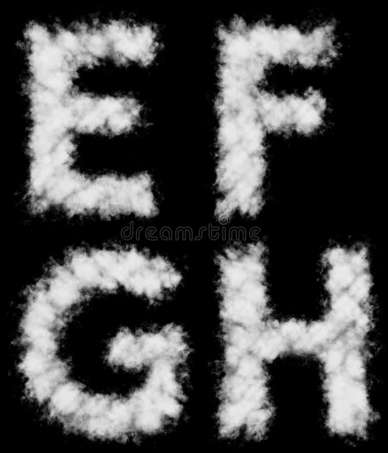 Il potenziale d'ossido-riduzione bianco segna le forme con lettere della nuvola royalty illustrazione gratis