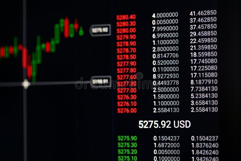 Il primo piano delle offerte internazionali del mercato azionario rappresenta graficamente l'indicatore con i prezzi fotografia stock libera da diritti