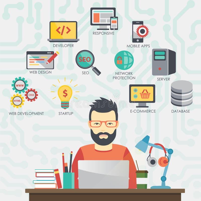 Il programmatore dell'uomo sta lavorando al suo computer portatile Codifica e programmare royalty illustrazione gratis